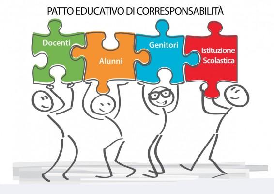Istituto Ciro Papale - Scuola dell'Infanzia Primaria Paritaria - Patto  educativo di corresponsabilità